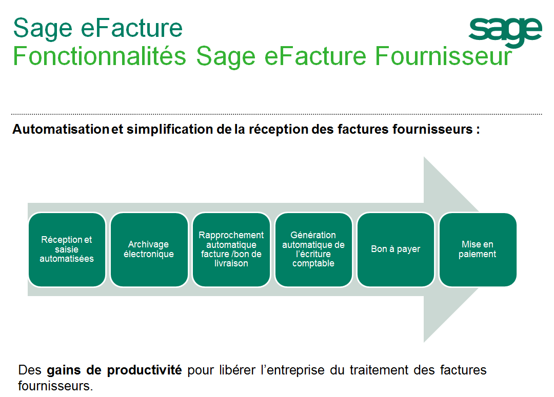 e facture frs